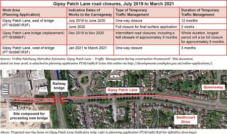 Gipsy Patch Lane road closures for construction of the CPME scheme.