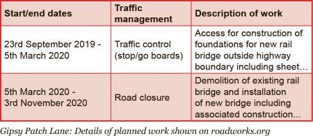 CPME traffic management (as shown on roadworks.org in September 2019).