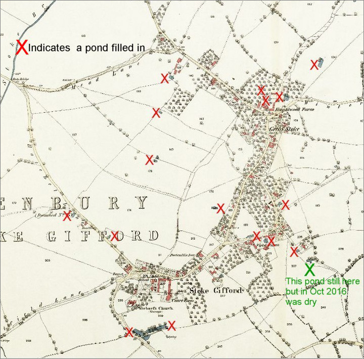 Map showing ponds in Stoke Gifford village that have been filled in since 1889.