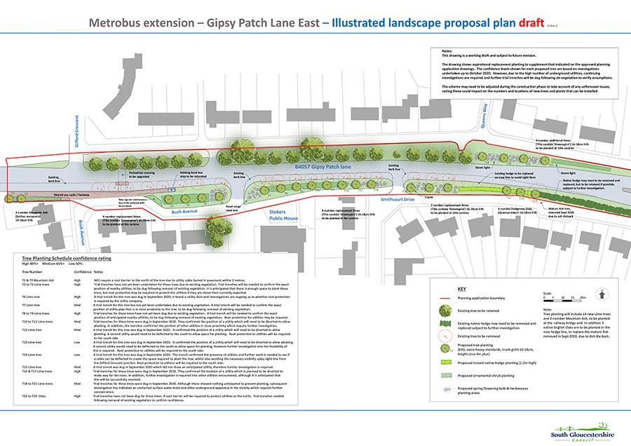 CPME draft landscaping plan (Jan 2021).