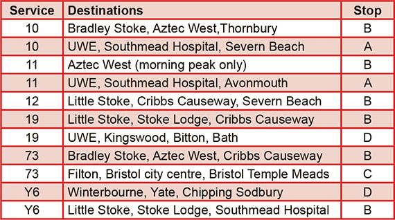 Table of bus services (and stop allocations).